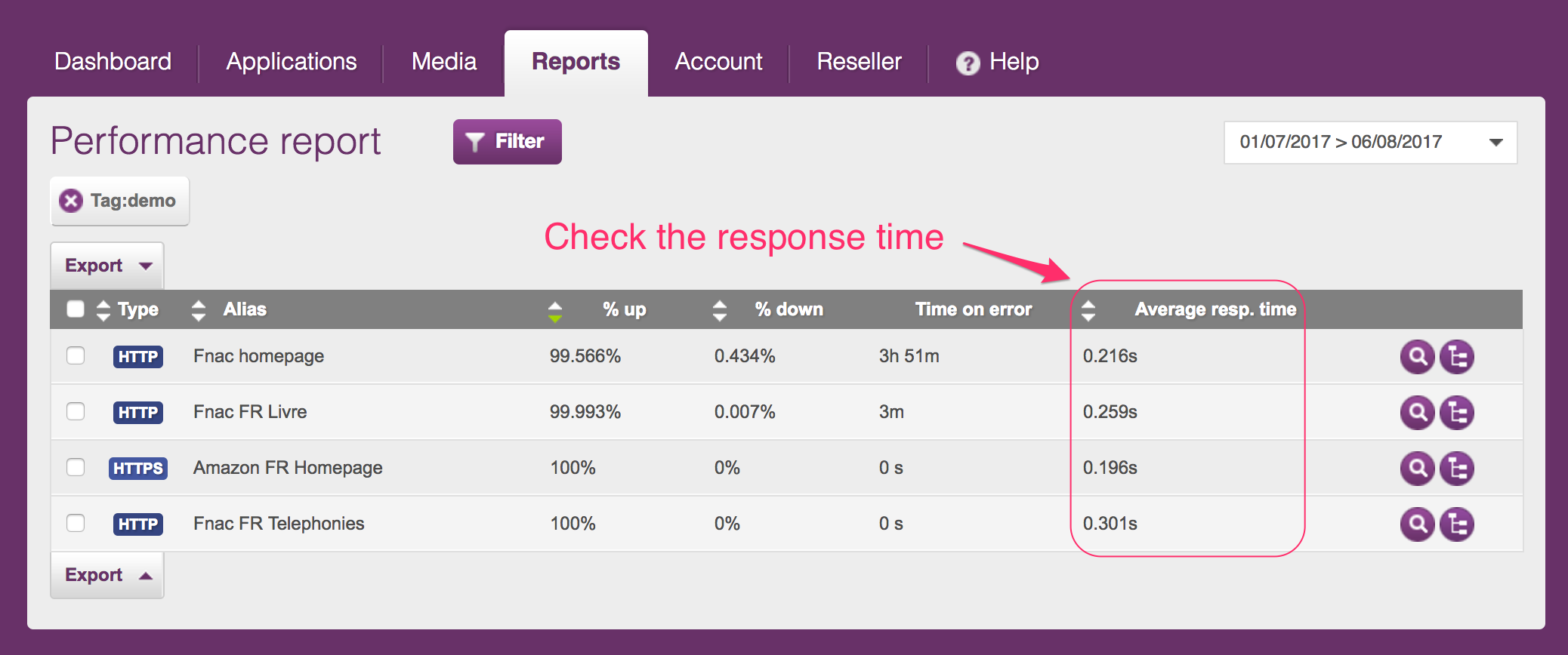 response time or speed monitoring by internetVista